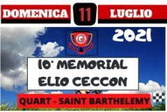 Banner del Memorial Ceccon 2021
